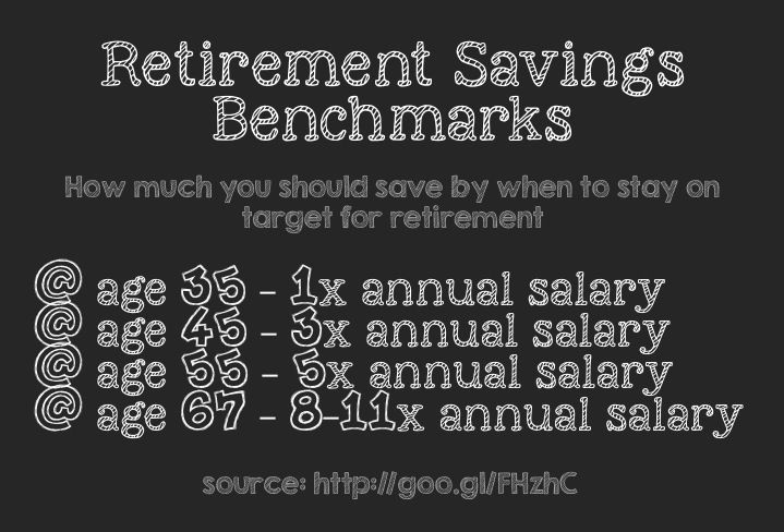 Saving for College vs. Retirement